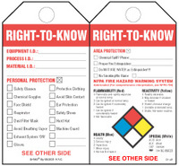 Right-To-Know (Personal Protection Checklist) Paper Tag