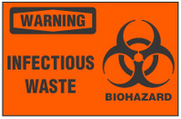 Warning Sign, Infectious Waste (Biohazard Symbol)